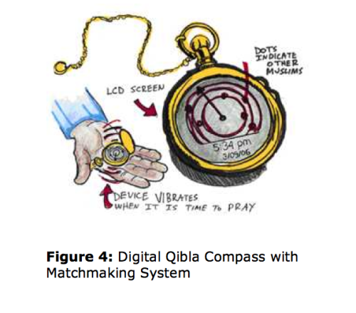 Ritual Design Lab - mobile islamic prayer support - Screen Shot 2014-12-20 at 11.55.41 PM
