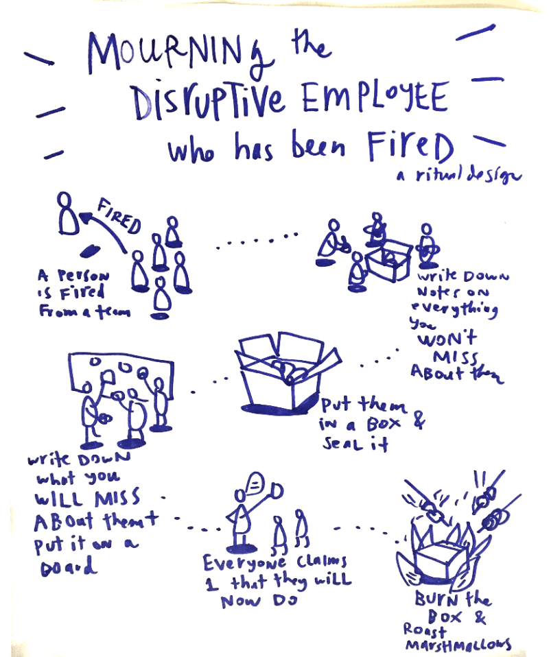 Ritual design for a fired employee